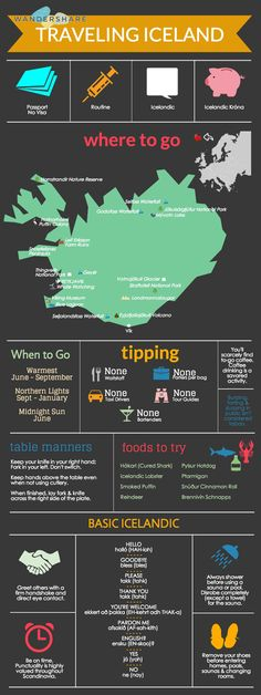 Iceland Travel Cheat Sheet