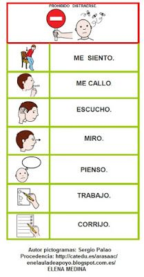 EN EL AULA DE APOYO: CARTEL AUTOINSTRUCCIONES Kids Education, Special Education, Action Verbs, Leader In Me, School Items, Behavioral Therapy, School Psychology, Spanish Lessons, School Counseling