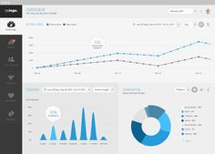 Web App - Dashboard on Behance