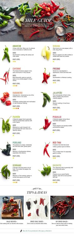 Spice it up with this guide top chili peppers.