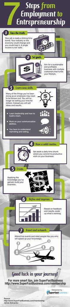 7 Steps From Employment to Entrepreneurship #infographic #Employment #Entrepreneur #Business