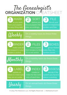 Organization Cheat Sheet