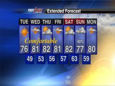Sept 10: 7-day forecast