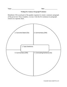 This paragraph writing worksheet directs the student to write a five sentence paragraph using the provided graphic organizer. The graphic organizer is a good way for a student to visually see the five sentences that are required for writing a paragraph. Paragraph Writing Worksheets, Reading Comprehension Worksheets, Teacher Worksheets, Persuasive Writing, Essay Writing, Writing Rubrics, Writing Activities, Four Square Writing, Writing Folders