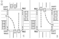 All about intersections