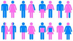 Social construction of gender creates rigid, harmful stereotypes ...