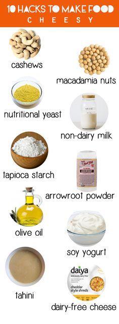 http://onegr.pl/1j2NfvE #vegan #veganhack #cheeseless