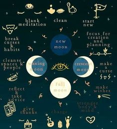 new moon ritual Moon Magic Magick, Witchcraft, Full Moon Ritual, Baby Witch, My Sun And Stars, Modern Witch, Moon Magic, Lunar Magic, Witch Aesthetic