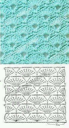 Lindo Ponto Fantasia em Croche – Gráfico – Moda Croche