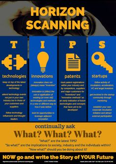 These horizon scanning TIPS will help your #innovation #strategy