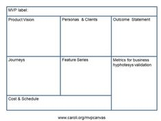 Business Model Canvas Template For Powerpoint  Template Canvases