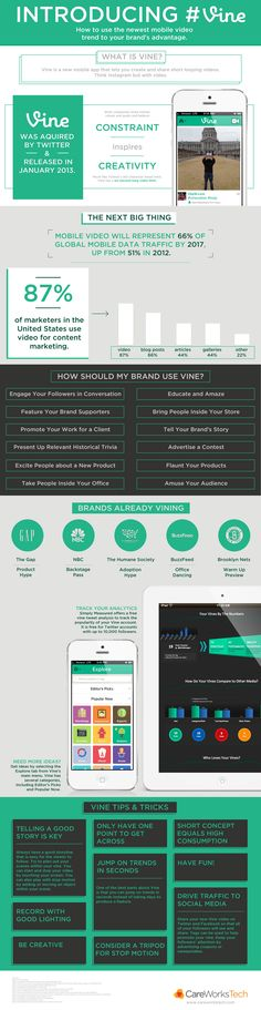 What is Vine and how I can use Vine for business #infographic