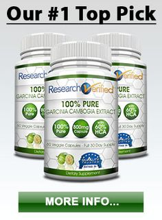 Is Your Garcinia Cambogia Effective? | Consumer Review