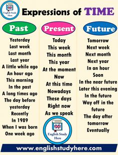 Time Expressions in English - English Study HereYou can find Teaching english and more on our website.Time Expressions in English - English Study Here English Grammar Tenses, Teaching English Grammar, English Verbs, English Vocabulary Words, Learn English Words, English Phrases, English Language Learning, English Study, English English