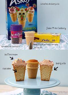 Receta de Cupcakes en cucurucho