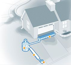 WATER ON DRIVEWAY: Water pools on driveway, reducing the functionality of the driveway and could cause flooding of the garage and/or home. Featured Products: Channel & Trench Drains, Flo-Well, EZflow, Pop-Up Emitter.
