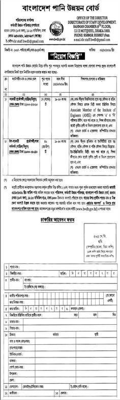 Bangladesh Fisheries Research Institute Job Circular  Job