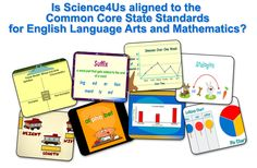 What do the Common Core State Standards for English Language Arts and Mathematics have to do with Science?