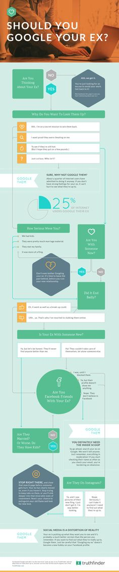 Should you Google your ex? #infographic