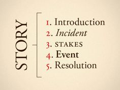 The Five Beats of Successful Storytelling - perfect for crafting your about page or sales page