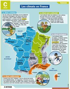 I agree with the climat in France ( with my region ) . The summer is very hot and dry but the winter isn't very cold ,we don't have snow here , very rare Ap French, Core French, French History, Learn French, French Teaching Resources, Teaching French, French Education, French Grammar, French Classroom