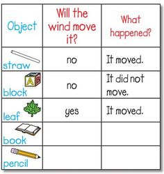 """preschool wind worksheets 