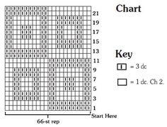 Curtain chart