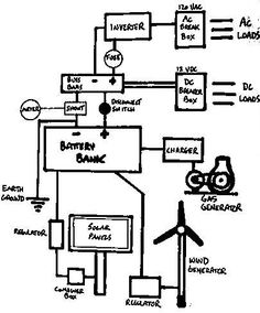 Diagram Symbols Schematic further Electronics moreover 109497 Simple Inter  Circuit For Home  munication furthermore Chapter 6 Light Sensitive 8 furthermore Data Acquisition And Data Logging Schematics. on wiring circuits for robotics