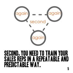 Today's Book Brief: The Sales Acceleration Formula. Want the version? Get a free www.me account. Personal Development Books, Thing 1 Thing 2, Accounting, Leadership, Singing, This Book, Writing, Marketing, Free
