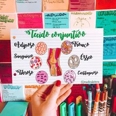Pretty Notes, Good Notes, School Motivation, Study Motivation, Medicine Notes, Mental Map, Study Cards, Study Organization, Medical Anatomy