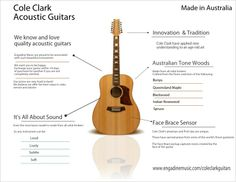 Reuse or Edit this infographic using the link below http://www.easel.ly/create/?id=https://s3.amazonaws.com/easel.ly/all_easels/44205/cole_clark_guitars&key=pri