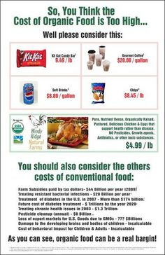 Many people think eating organic is too expensive.  Not true!