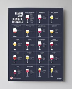 Buy a poster of the popular infographic 'Famous Wine Blends' as featured on Wine Folly. This elegant chart shows the secrets to the most famous wine blends of the world. You will be inspired to try all nineteen.