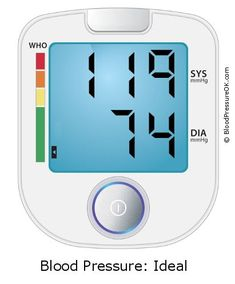 Blood Pressure 119 over 74 - what do these values mean?