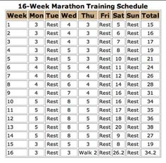To all my friends wanting to train for a marathon... truth is now I just run when I can, but I did use this on my first one! =)