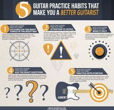 This article explains key guitar practice habits that help you reach your musical goals. Learn the right way to practice guitar and become a better guitarist. Les Paul, Guitar Chords, Acoustic Guitar, Guitar Logo, Guitar Tattoo, Srv Guitar, Music Chords, Guitar Scales, Music Guitar