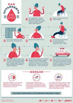 Как остановить кровь из носа? Инфографика | Здоровая жизнь | Здоровье | Аргументы и Факты