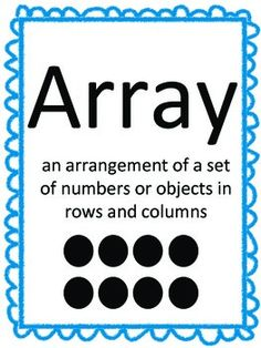 Free resource: 4 posters that introduce arrays, rows, columns, and repeated addition sentences. Great for second grade math! Array Worksheets, Writing Sentences Worksheets, Sentence Writing, Teacher Worksheets, Math Resources, Math Activities, Classroom Resources, Teaching Multiplication, Teaching Math
