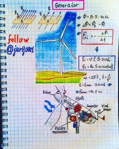 #Generator #Illustration by #Physics #Teacher #Yuri #Kovalenok #jurij0001