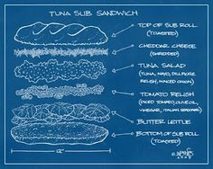 Egg salad sandwich blueprint by billyjebens local id dayton oh build up 12 subway malvernweather Images