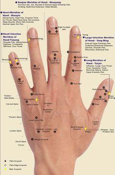 Shiatsu Massage – A Worldwide Popular Acupressure Treatment - Acupuncture Hut Reiki, Weak Bladder, Health And Beauty, Health And Wellness, Health Care, Health Fitness, Reflexology Massage, Reflexology Points, Foot Reflexology Chart