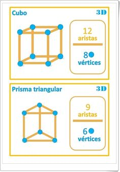 """""""Cuadernillo de formas geométricas"""" (Matemáticas de Primaria)"""