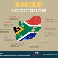 With some much to do and see in Johannesburg, you'll want to try and fit a range of different things to do. This visual offers 10 things to see and do in Johannesburg including famous landmarks, historical artifacts, places to eat and sites to see. Tanzania, Apartheid Museum, Kruger National Park, Historical Sites, Historical Artifacts, African Safari, Africa Travel, World Traveler, Places To See
