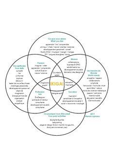 Life Coach Videos Business Logo Life Coaching Career Tips Info: 6031114389 Self Development, Personal Development, Burn Out, Marca Personal, Green Life, Green Man, Life Purpose, Positive Attitude, Positive Quotes