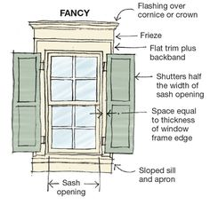 Window trim terms to remember for historic or reproduction homes