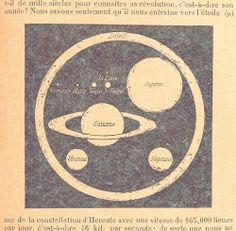 Image taken from page 635 of 'Histoire du Monde, son évolution et sa civilisation, etc. [With a map.]'