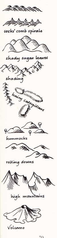 Map symbols for mountains icons map cartography | Create your own roleplaying game material w/ RPG Bard: www.rpgbard.com | Writing inspiration for Dungeons and Dragons DND D&D Pathfinder PFRPG Warhammer 40k Star Wars Shadowrun Call of Cthulhu Lord of the Rings LoTR + d20 fantasy science fiction scifi horror design | Not Trusty Sword art: click artwork for source: