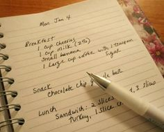 My resolution is to keep a food & exercise journal consistently in 2012.