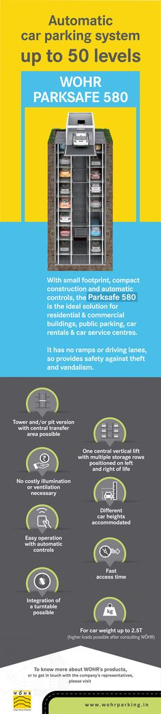 With small footprint, compact construction and automatic controls, the Parksafe 580 is the ideal solution for residential & commercial buildings, public parking, car rentals & car service centres. Parking Solutions, Automatic Cars, Car Rental, Car Parking, Footprint, Compact, Buildings, Commercial, Public