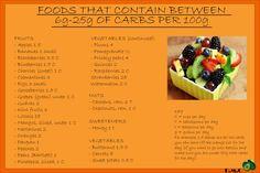 banting-me-crazy-orange-foof-list1.jpg (1200×800)
